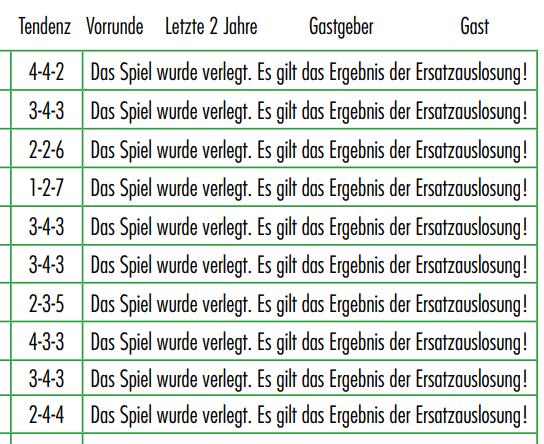 chilli spielautomat profitech datenbank